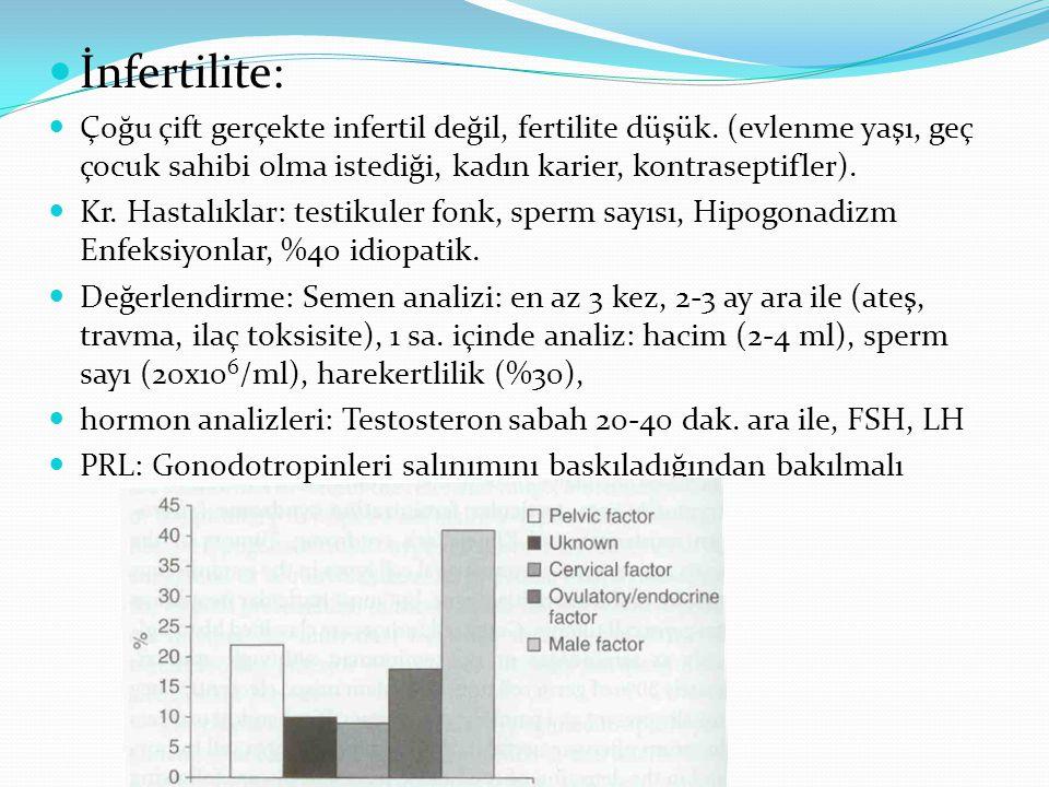 İnfertilite: Çoğu çift gerçekte infertil değil, fertilite düşük. (evlenme yaşı, geç çocuk sahibi olma istediği, kadın karier, kontraseptifler).