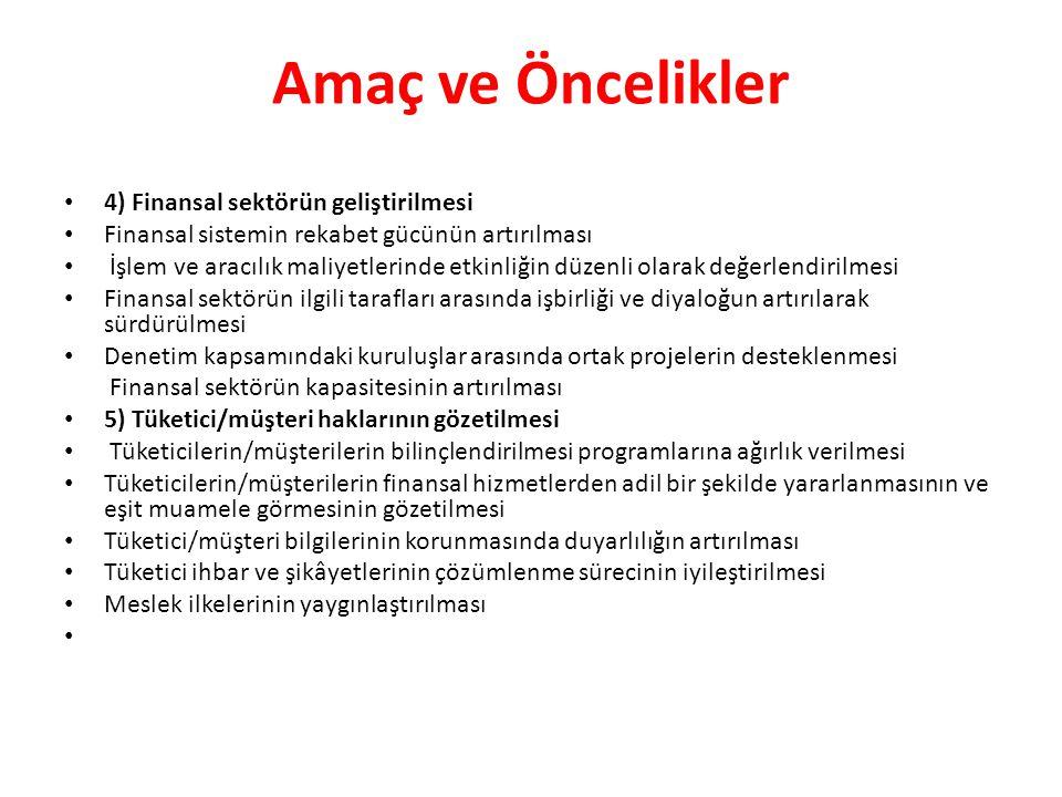 Amaç ve Öncelikler 4) Finansal sektörün geliştirilmesi