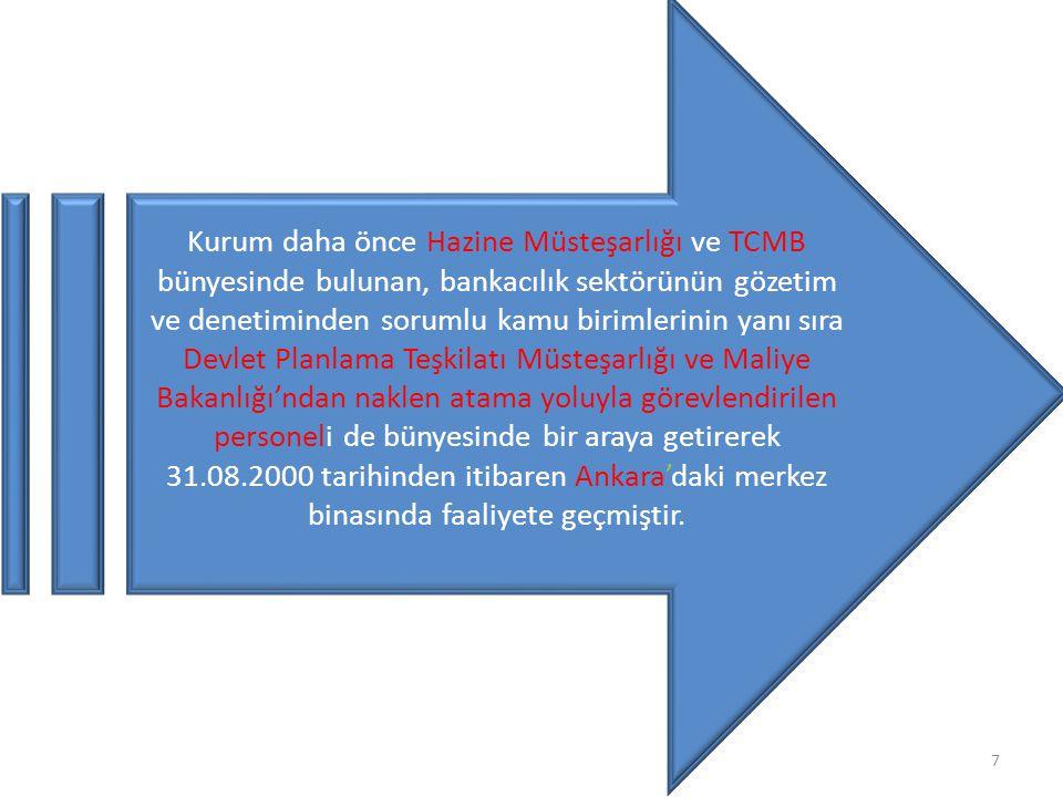 Kurum daha önce Hazine Müsteşarlığı ve TCMB bünyesinde bulunan, bankacılık sektörünün gözetim ve denetiminden sorumlu kamu birimlerinin yanı sıra Devlet Planlama Teşkilatı Müsteşarlığı ve Maliye Bakanlığı'ndan naklen atama yoluyla görevlendirilen personeli de bünyesinde bir araya getirerek 31.08.2000 tarihinden itibaren Ankara'daki merkez binasında faaliyete geçmiştir.