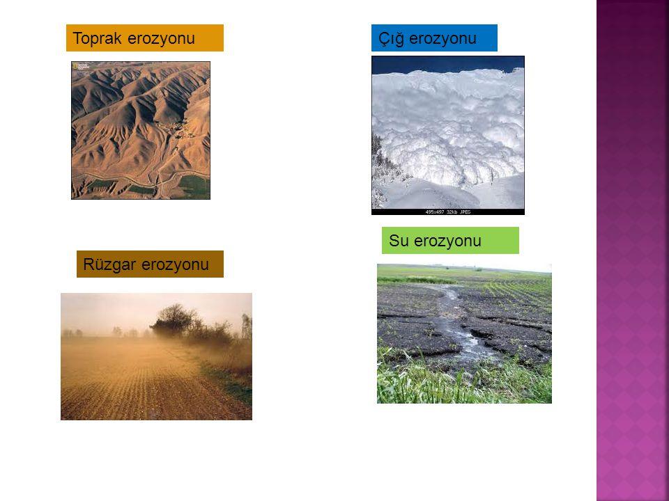Toprak erozyonu Çığ erozyonu Su erozyonu Rüzgar erozyonu
