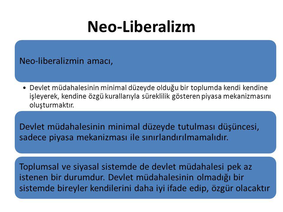 Neo-Liberalizm Neo-liberalizmin amacı,