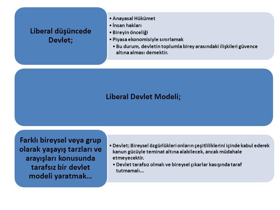 Liberal düşüncede Devlet; Liberal Devlet Modeli;