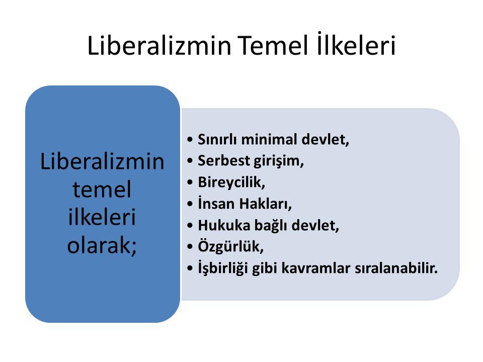 Liberalizmin Temel İlkeleri