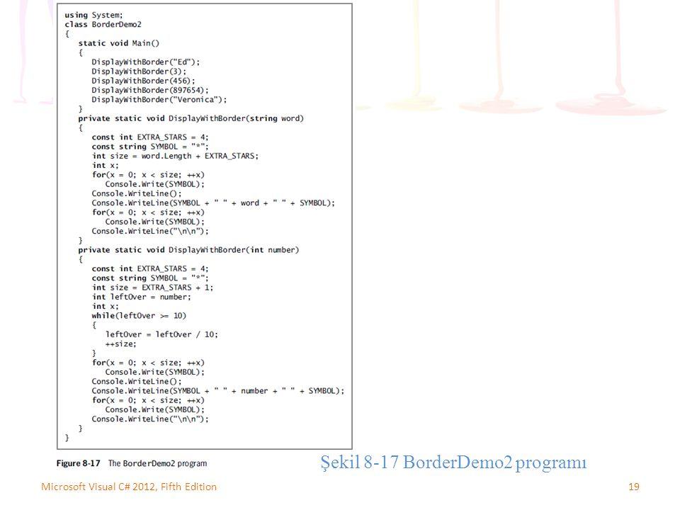 Şekil 8-17 BorderDemo2 programı
