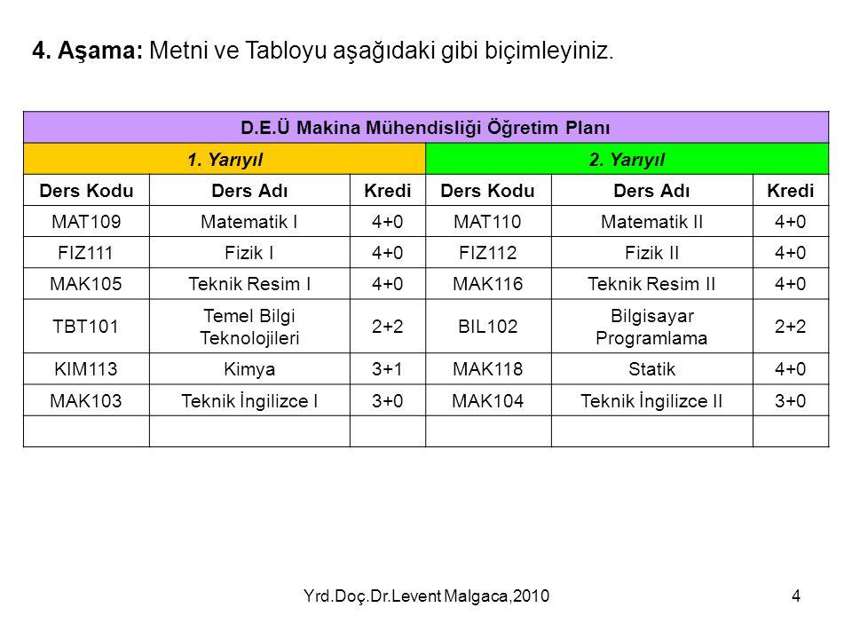 D.E.Ü Makina Mühendisliği Öğretim Planı