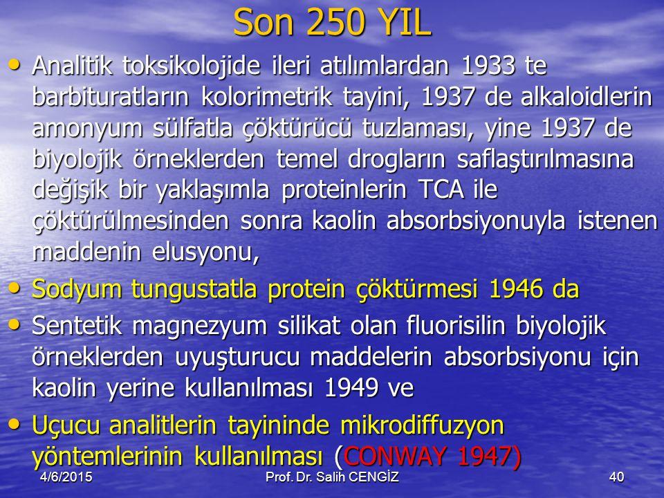 Son 250 YIL