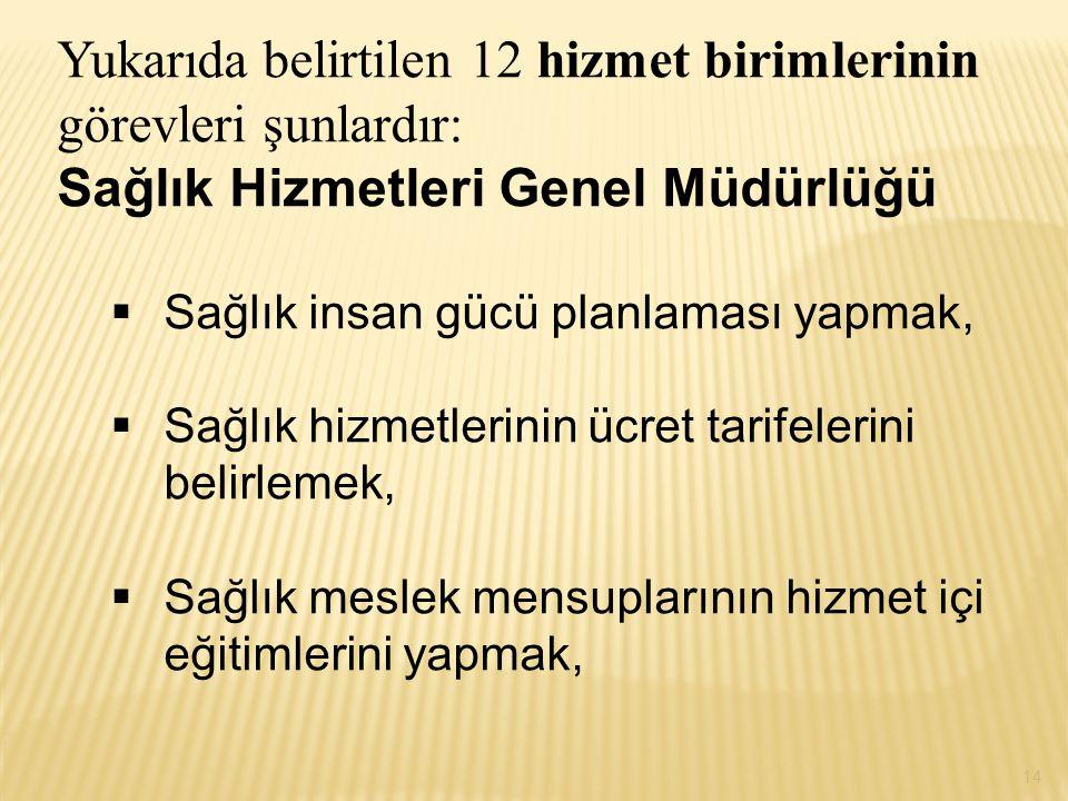 Yukarıda belirtilen 12 hizmet birimlerinin görevleri şunlardır: