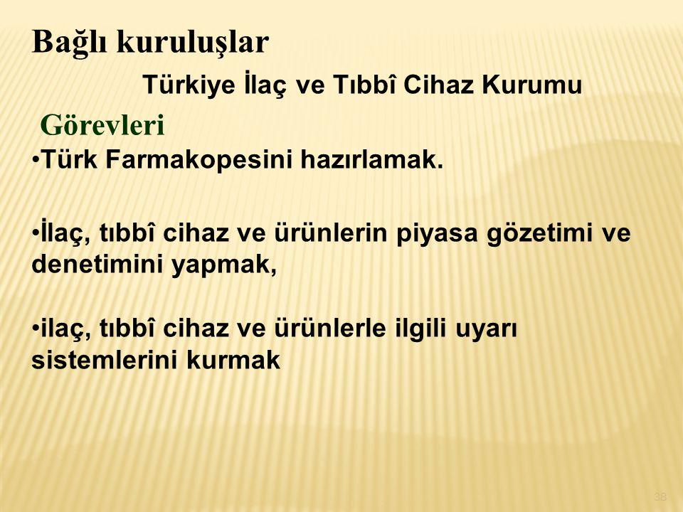 Türkiye İlaç ve Tıbbî Cihaz Kurumu Görevleri