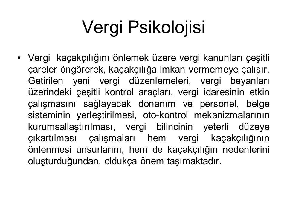 Vergi Psikolojisi