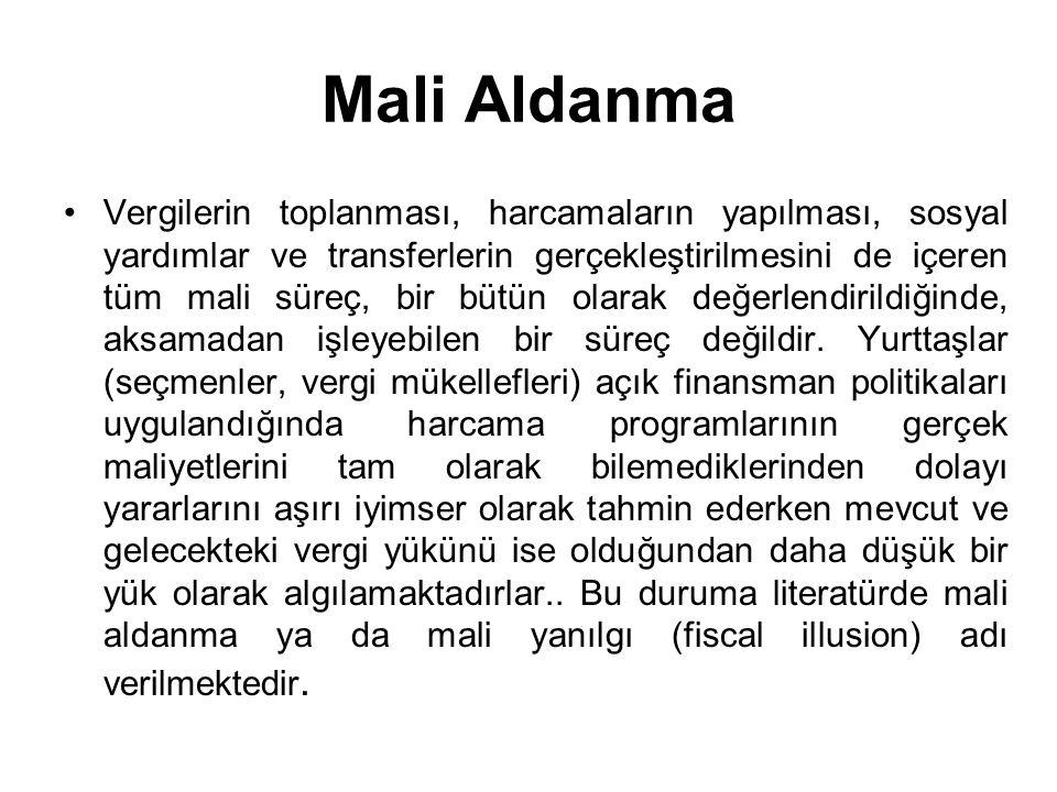 Mali Aldanma