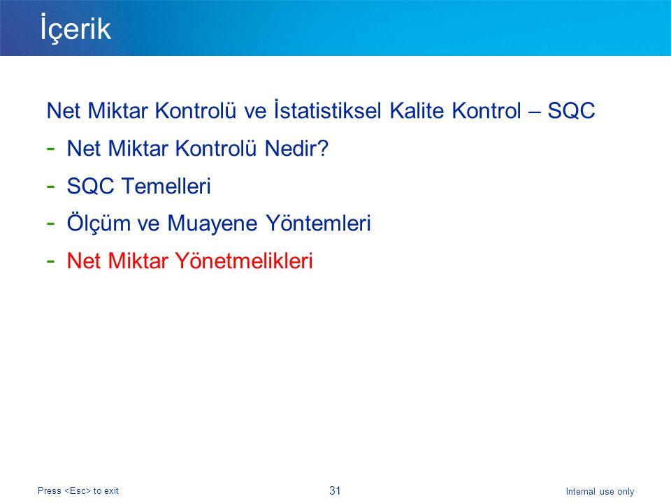 İçerik Net Miktar Kontrolü ve İstatistiksel Kalite Kontrol – SQC