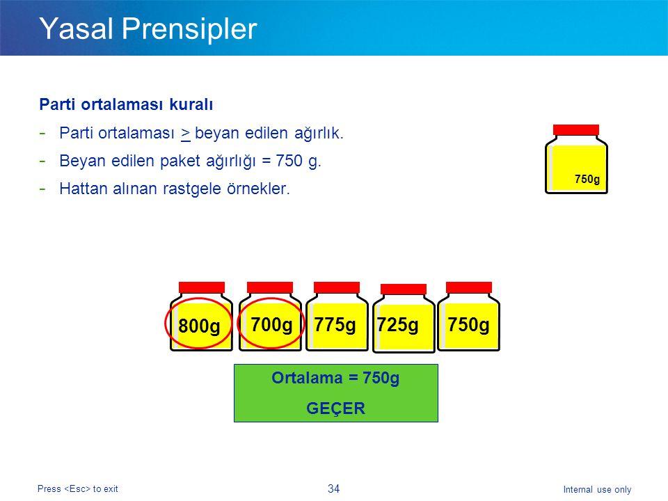 Yasal Prensipler 800g 700g 775g 725g 750g Parti ortalaması kuralı