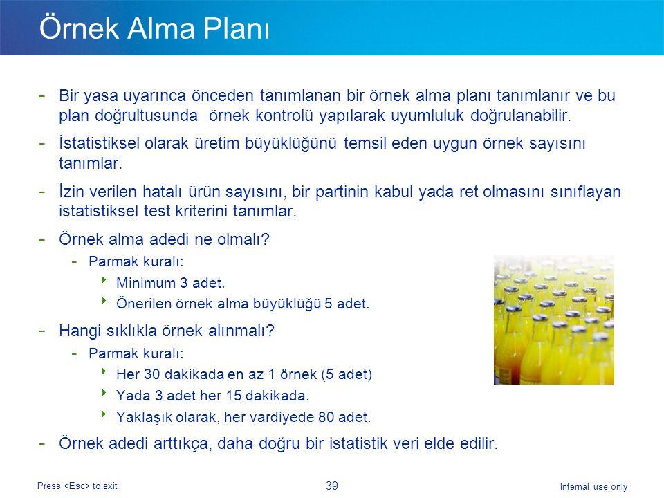Örnek Alma Planı