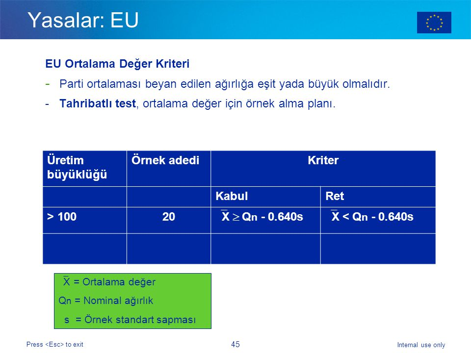 Yasalar: EU EU Ortalama Değer Kriteri