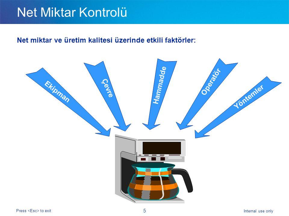 Net Miktar Kontrolü Net miktar ve üretim kalitesi üzerinde etkili faktörler: Çevre. Ekipman. Operatör.