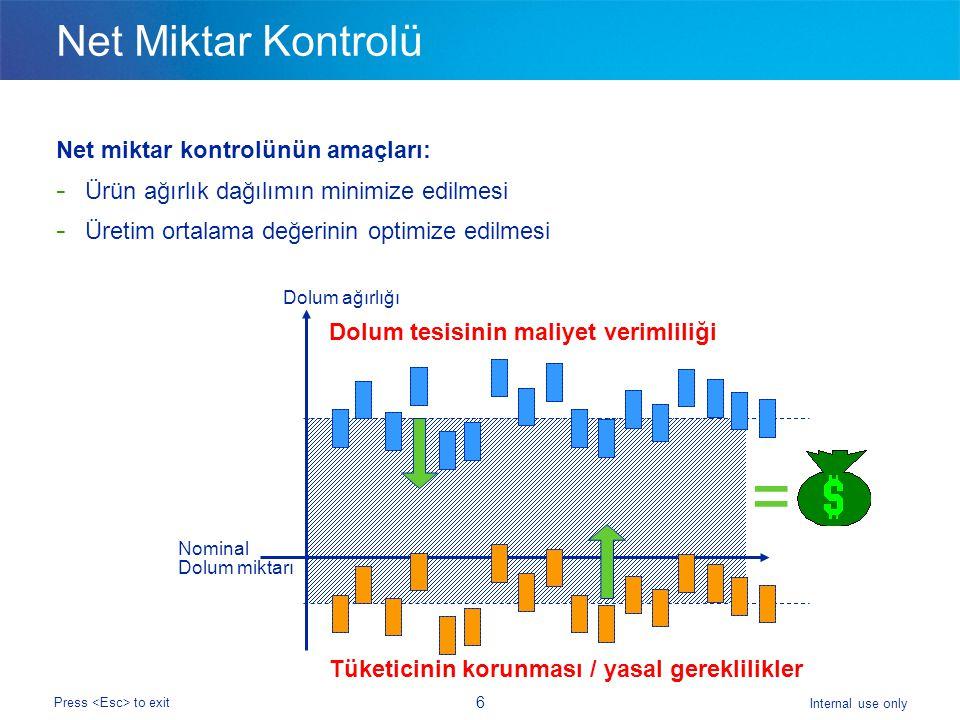 = Net Miktar Kontrolü Net miktar kontrolünün amaçları: