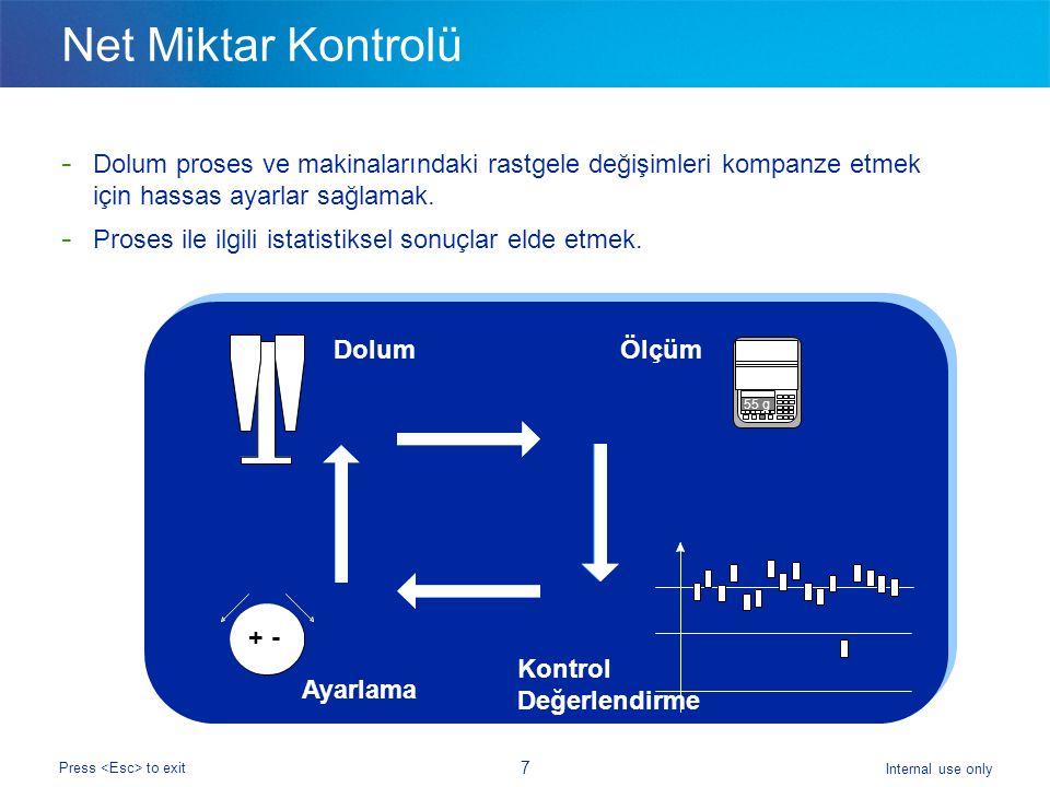 Net Miktar Kontrolü Dolum proses ve makinalarındaki rastgele değişimleri kompanze etmek için hassas ayarlar sağlamak.