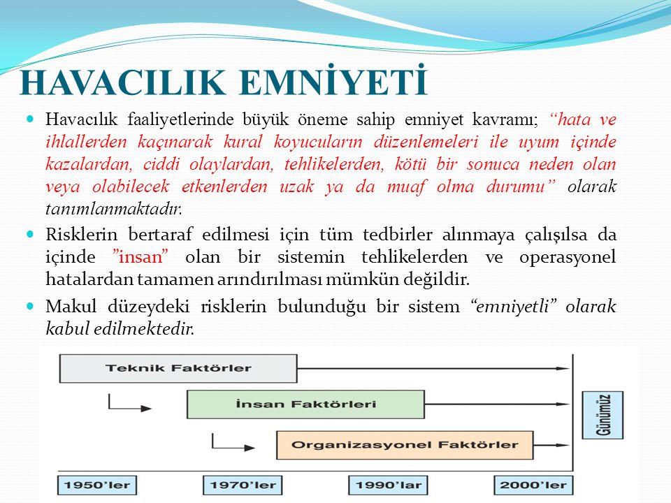 HAVACILIK EMNİYETİ
