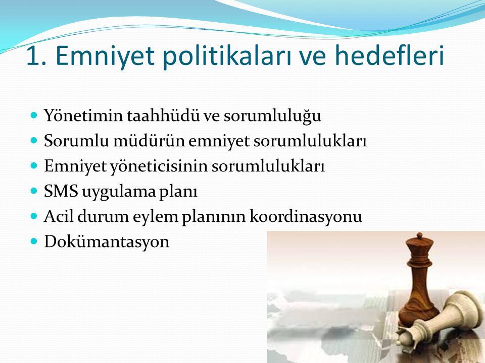 1. Emniyet politikaları ve hedefleri