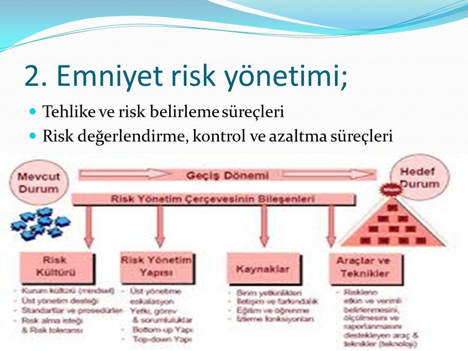 2. Emniyet risk yönetimi;