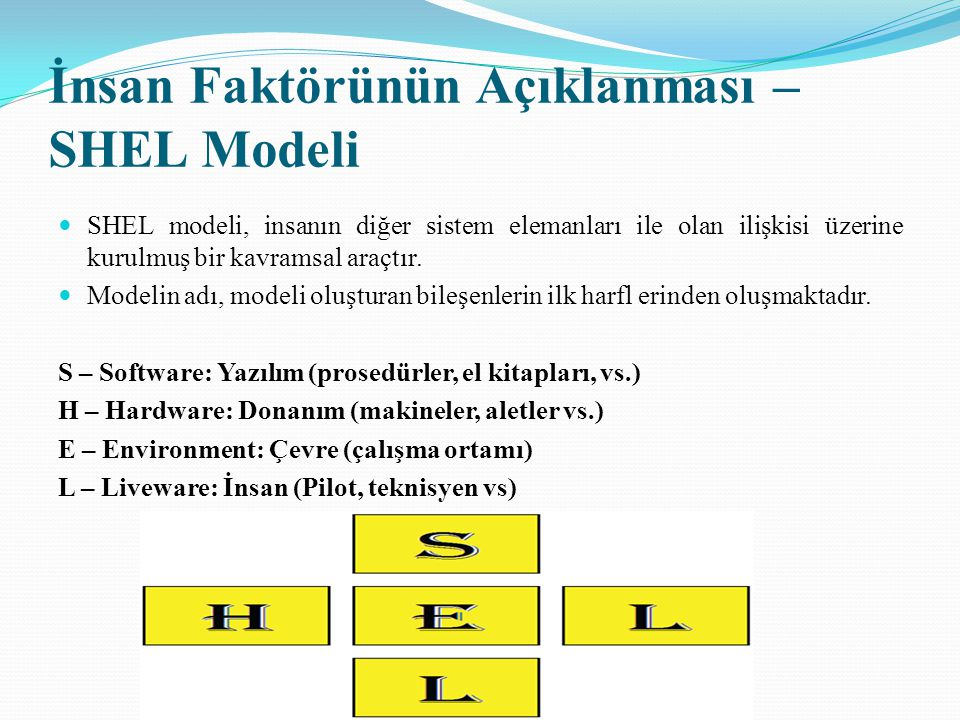 İnsan Faktörünün Açıklanması – SHEL Modeli