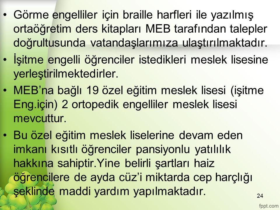 Görme engelliler için braille harfleri ile yazılmış ortaöğretim ders kitapları MEB tarafından talepler doğrultusunda vatandaşlarımıza ulaştırılmaktadır.