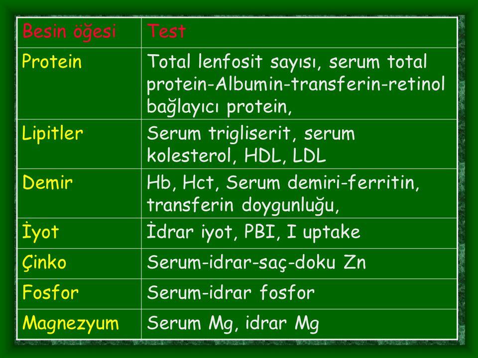 Besin öğesi Test. Protein. Total lenfosit sayısı, serum total protein-Albumin-transferin-retinol bağlayıcı protein,