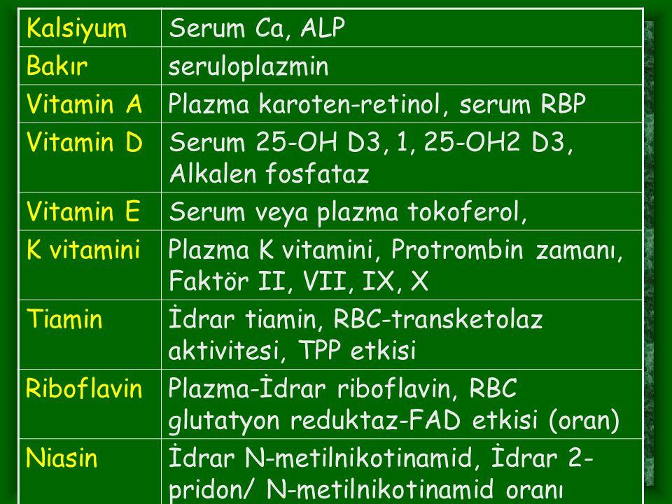 Kalsiyum Serum Ca, ALP. Bakır. seruloplazmin. Vitamin A. Plazma karoten-retinol, serum RBP. Vitamin D.