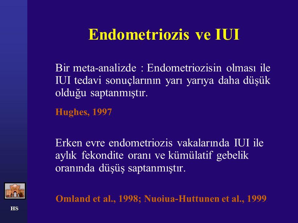 Endometriozis ve IUI Bir meta-analizde : Endometriozisin olması ile IUI tedavi sonuçlarının yarı yarıya daha düşük olduğu saptanmıştır.