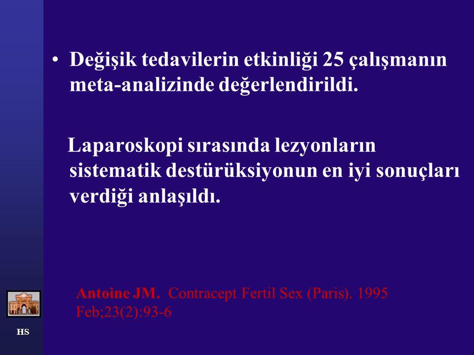Antoine JM. Contracept Fertil Sex (Paris). 1995 Feb;23(2):93-6