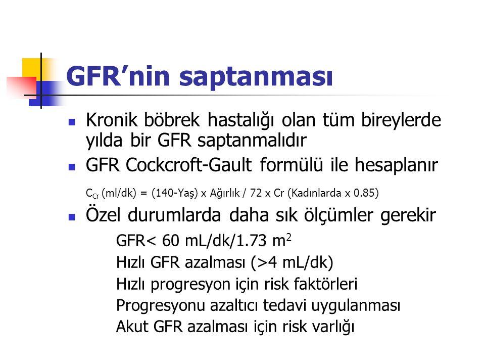 GFR'nin saptanması Kronik böbrek hastalığı olan tüm bireylerde yılda bir GFR saptanmalıdır. GFR Cockcroft-Gault formülü ile hesaplanır.