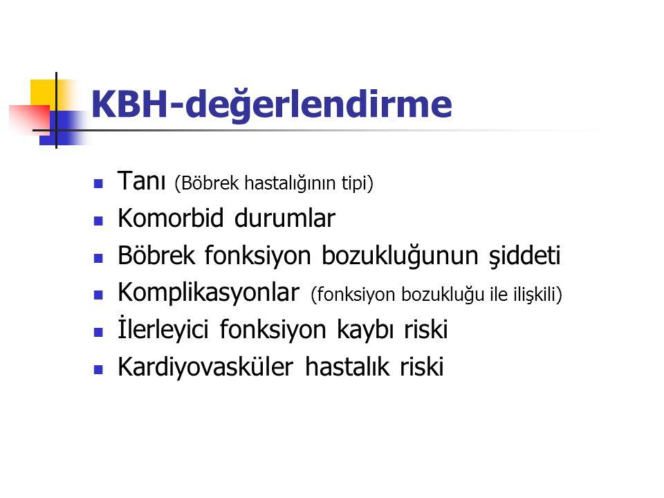 KBH-değerlendirme Tanı (Böbrek hastalığının tipi) Komorbid durumlar