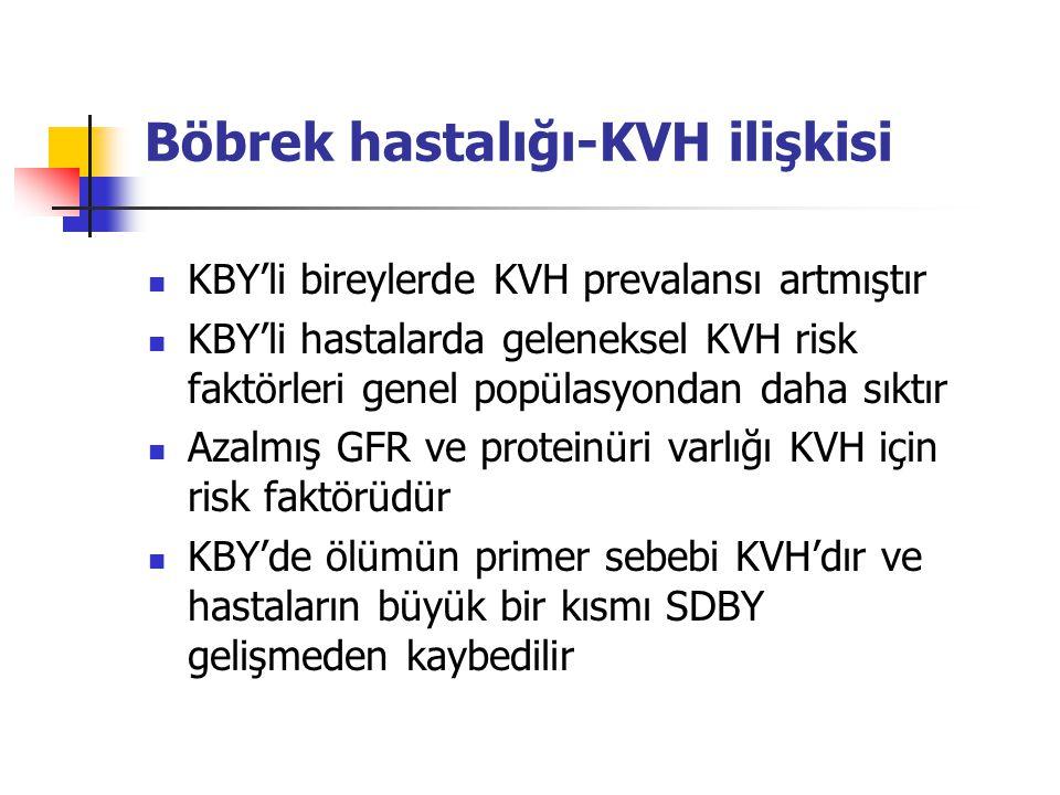 Böbrek hastalığı-KVH ilişkisi