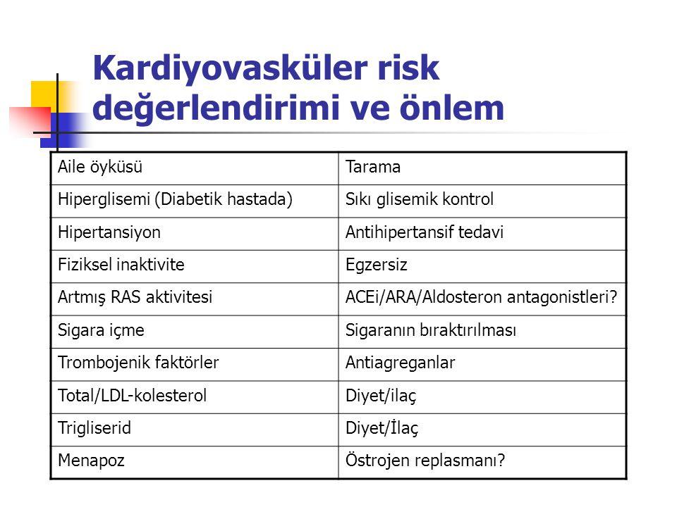 Kardiyovasküler risk değerlendirimi ve önlem