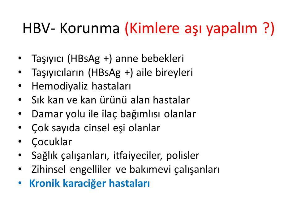 HBV- Korunma (Kimlere aşı yapalım )