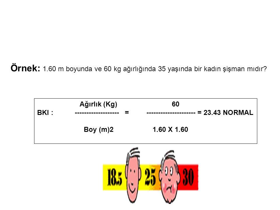 Örnek: 1.60 m boyunda ve 60 kg ağırlığında 35 yaşında bir kadın şişman mıdır