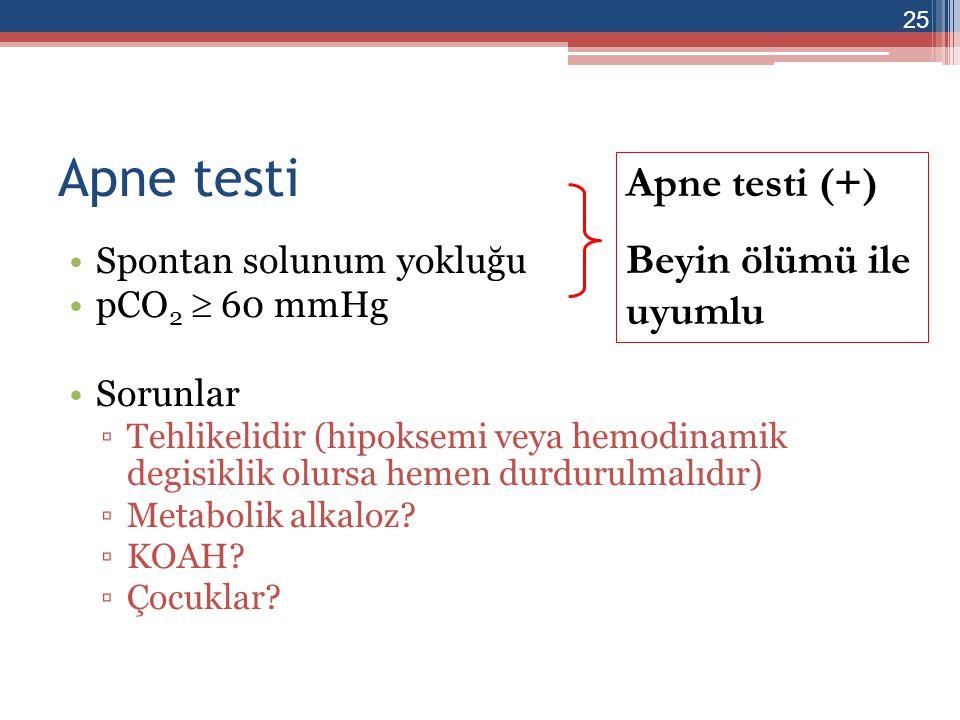 Apne testi Apne testi (+) Beyin ölümü ile uyumlu