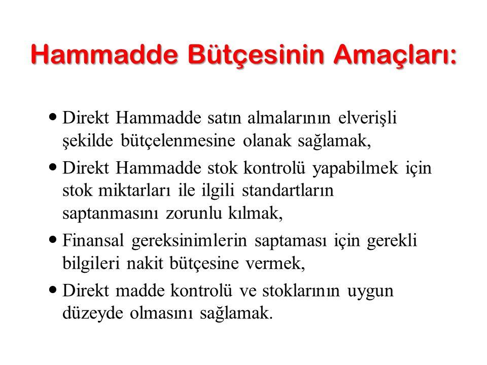 Hammadde Bütçesinin Amaçları: