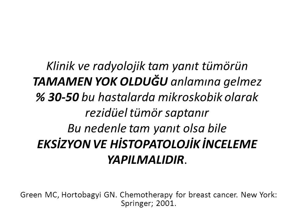 Klinik ve radyolojik tam yanıt tümörün TAMAMEN YOK OLDUĞU anlamına gelmez % 30-50 bu hastalarda mikroskobik olarak rezidüel tümör saptanır Bu nedenle tam yanıt olsa bile EKSİZYON VE HİSTOPATOLOJİK İNCELEME YAPILMALIDIR.
