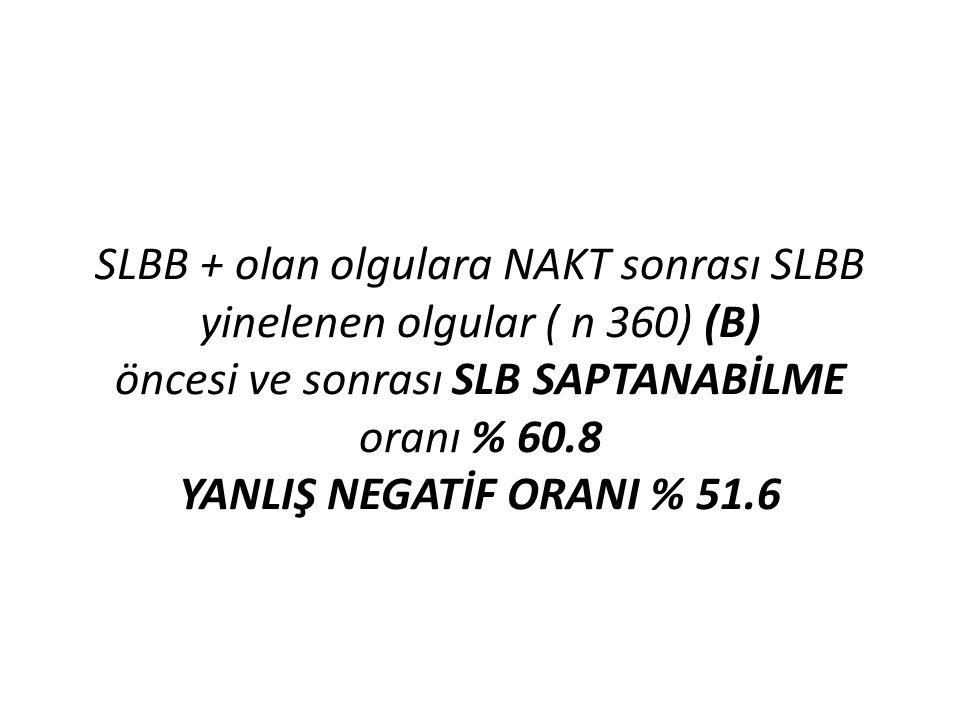 SLBB + olan olgulara NAKT sonrası SLBB yinelenen olgular ( n 360) (B) öncesi ve sonrası SLB SAPTANABİLME oranı % 60.8 YANLIŞ NEGATİF ORANI % 51.6