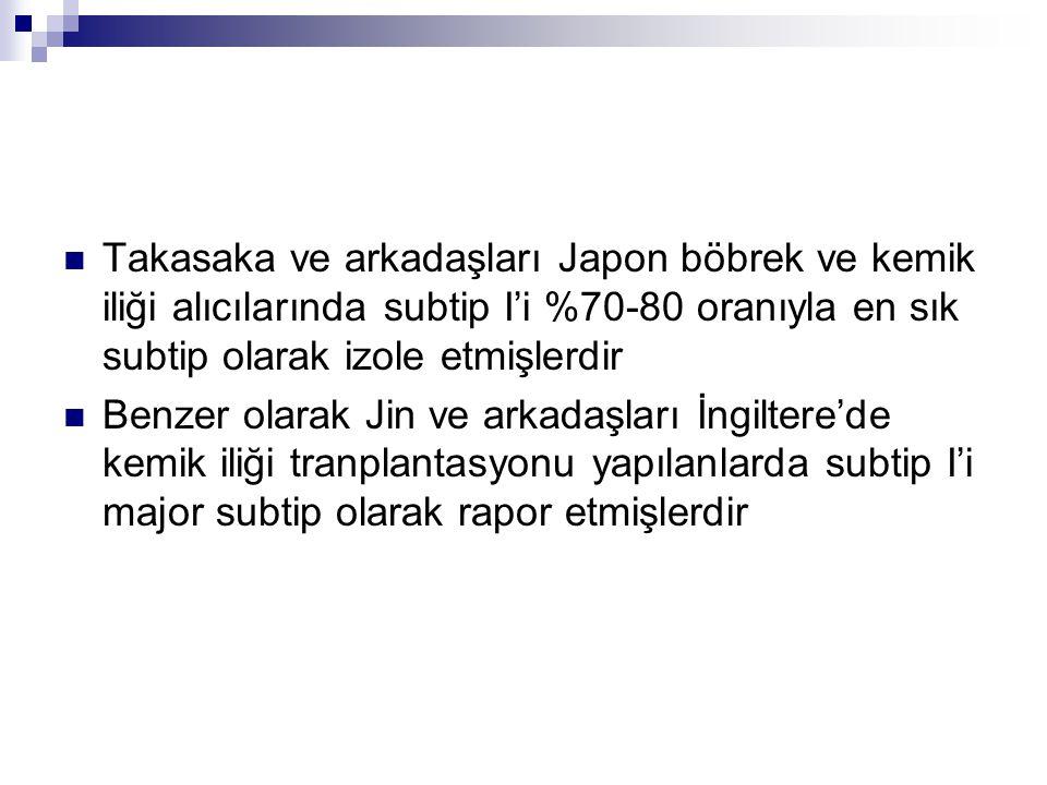 Takasaka ve arkadaşları Japon böbrek ve kemik iliği alıcılarında subtip I'i %70-80 oranıyla en sık subtip olarak izole etmişlerdir