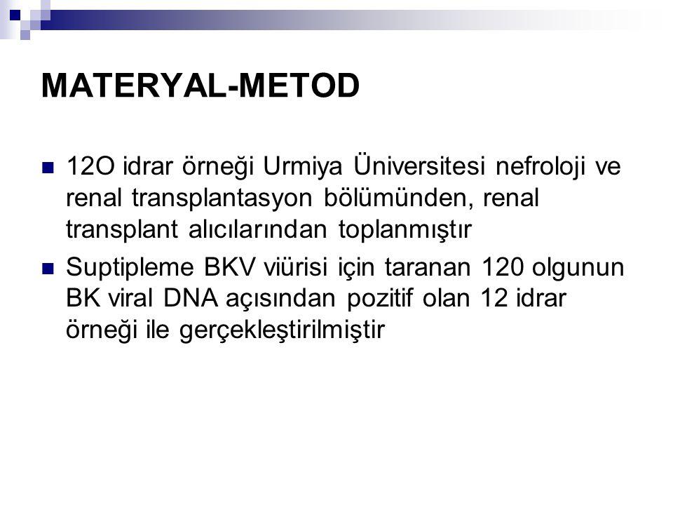 MATERYAL-METOD 12O idrar örneği Urmiya Üniversitesi nefroloji ve renal transplantasyon bölümünden, renal transplant alıcılarından toplanmıştır.