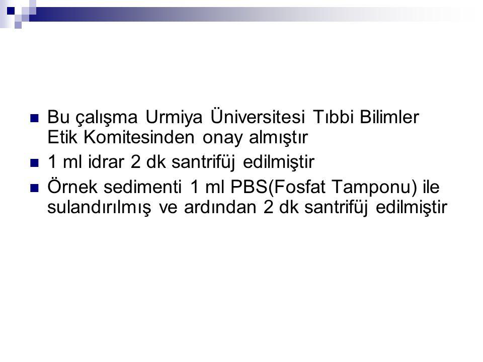 Bu çalışma Urmiya Üniversitesi Tıbbi Bilimler Etik Komitesinden onay almıştır