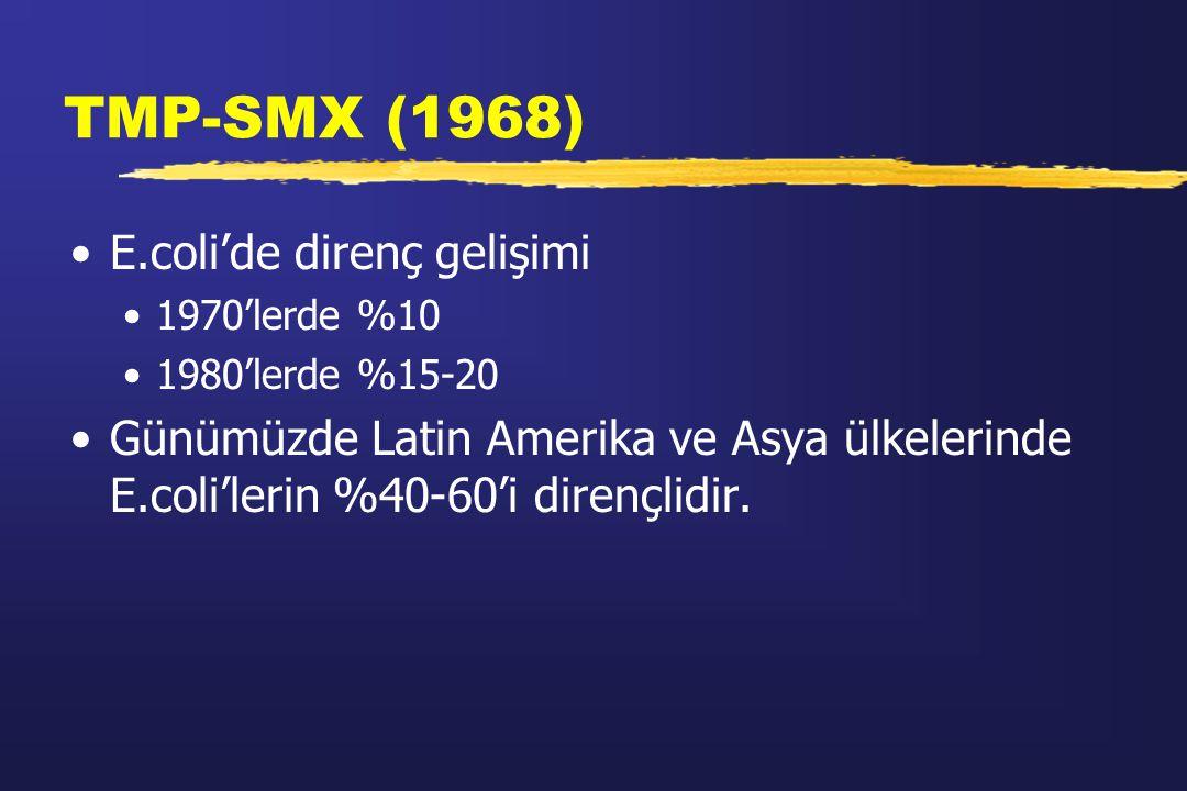TMP-SMX (1968) E.coli'de direnç gelişimi