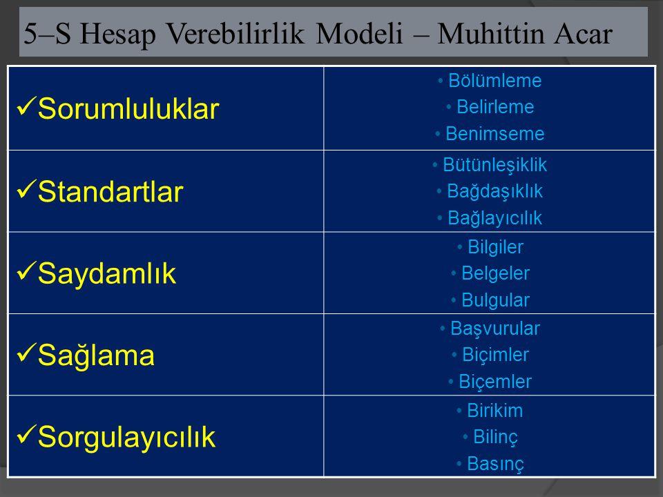 5–S Hesap Verebilirlik Modeli – Muhittin Acar