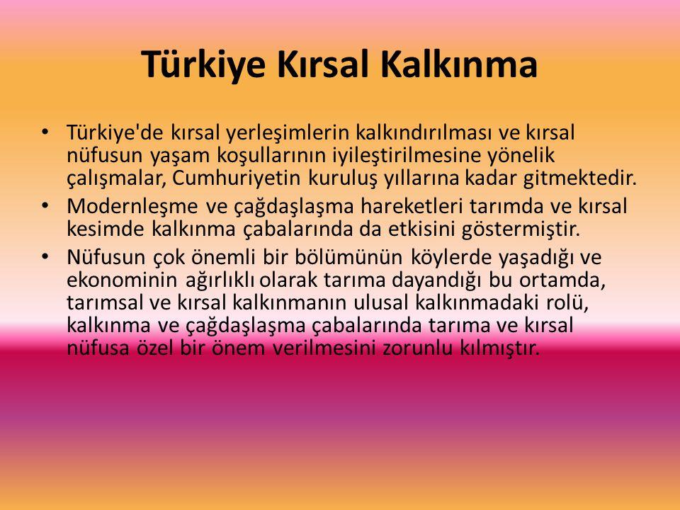 Türkiye Kırsal Kalkınma