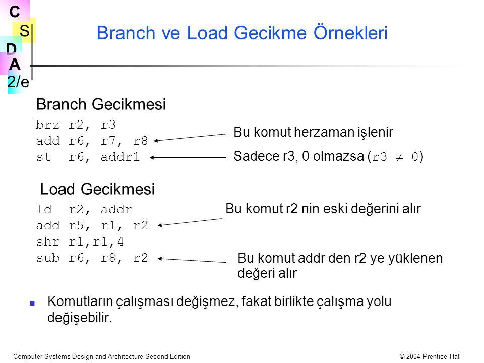 Branch ve Load Gecikme Örnekleri