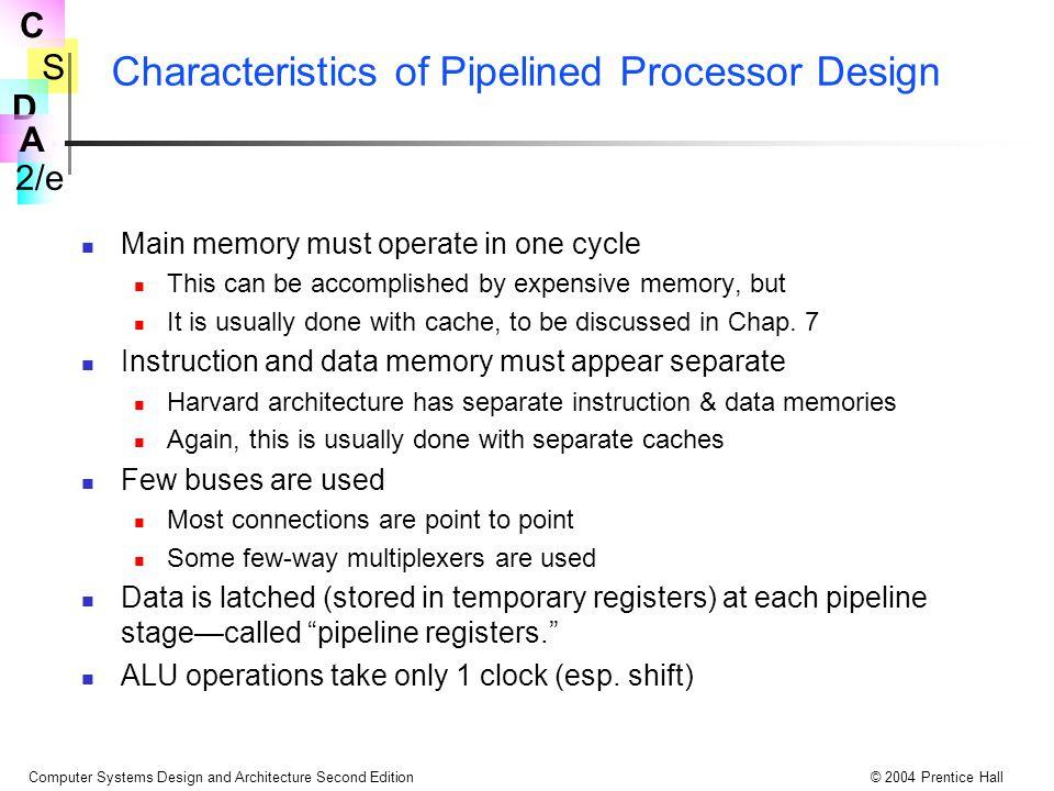 Characteristics of Pipelined Processor Design