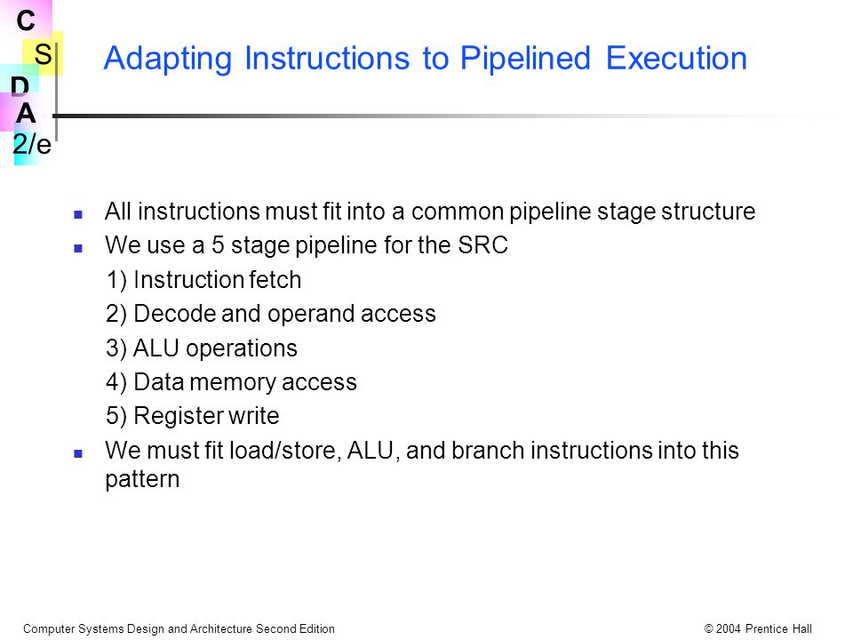 Adapting Instructions to Pipelined Execution