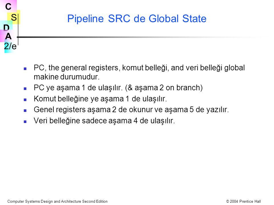 Pipeline SRC de Global State